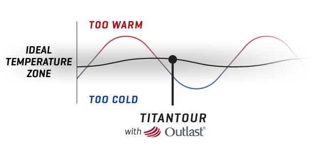 Titantour